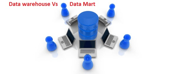 Data Mart vs Data warehouse