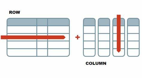 sql cursor example multiple columns